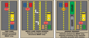 When to Stop for School Buses